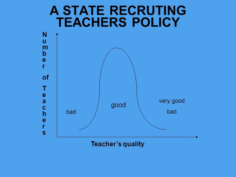 A STATE RECRUTING TEACHERS POLICY