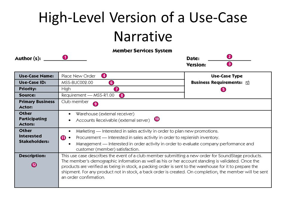 how to develop sequence diagram from use case narrative