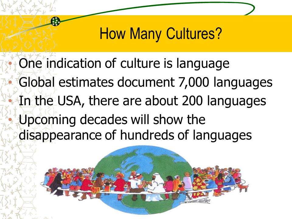 languages part of culture How to become a person of culture to be cultured is to be educated about the world and its languages  a large part of culture comes from books.