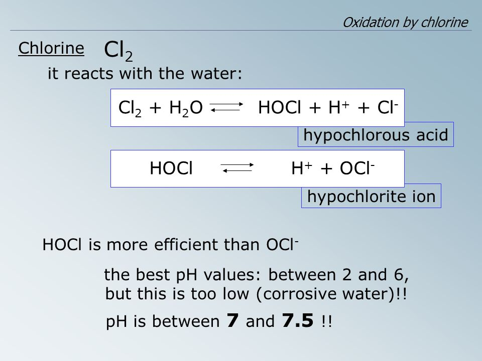 Cl2 Cl2 + H2O HOCl + H+ + Cl- HOCl H+ + OCl- Chlorine