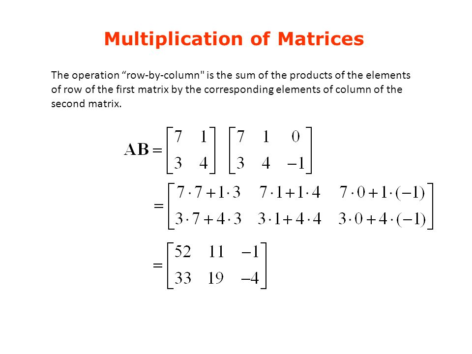 Multiplication of Matrices