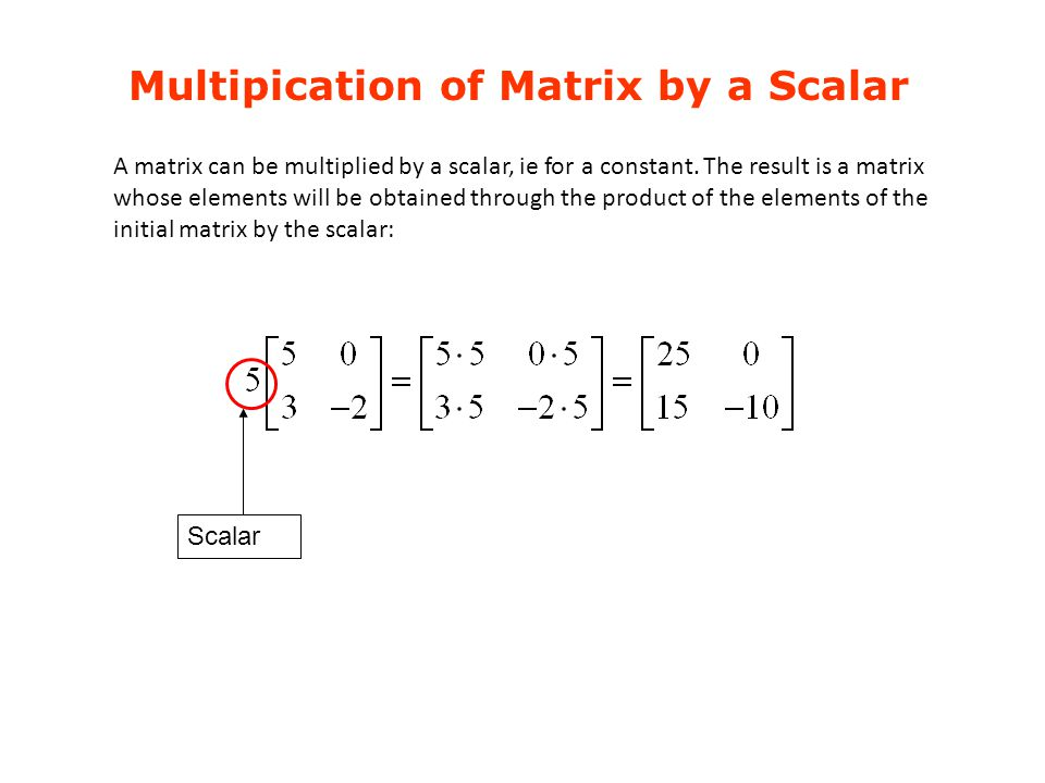 Multipication of Matrix by a Scalar