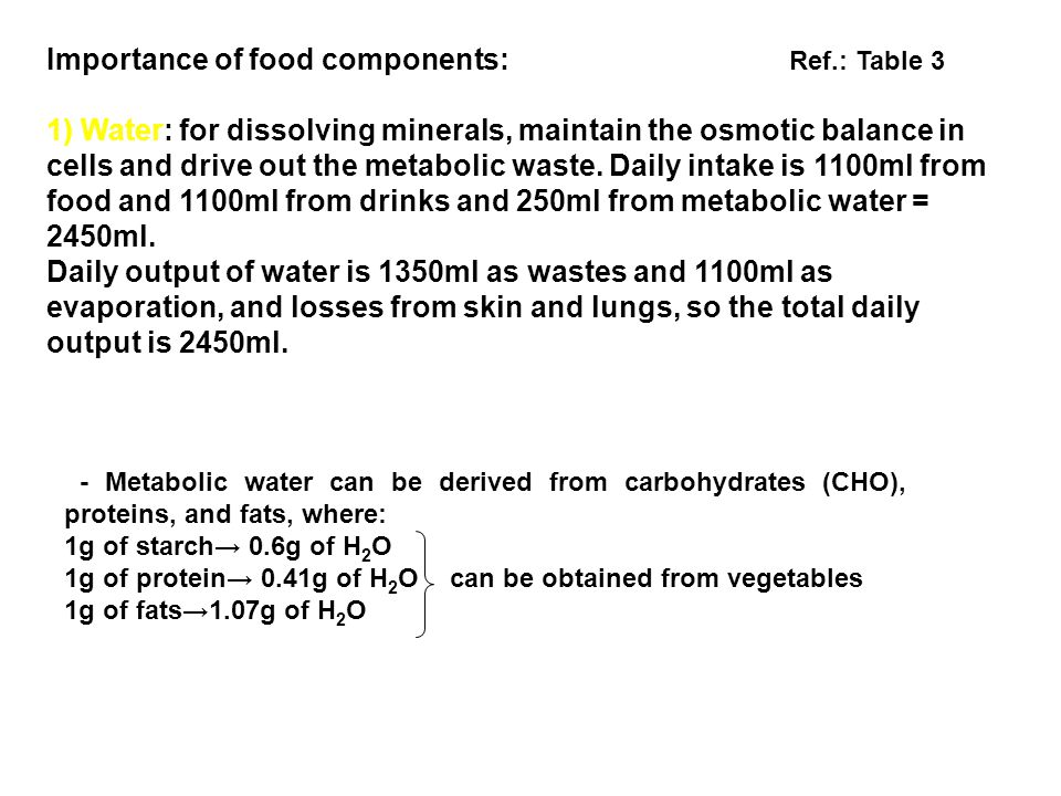 Importance of food components: Ref.: Table 3