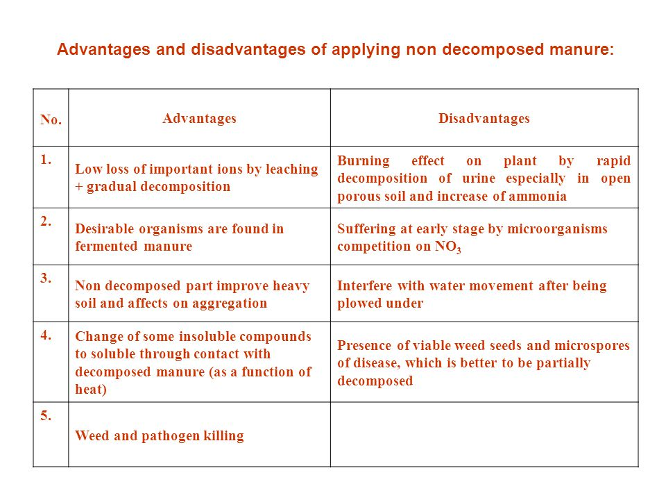 Advantages and disadvantages of applying non decomposed manure: