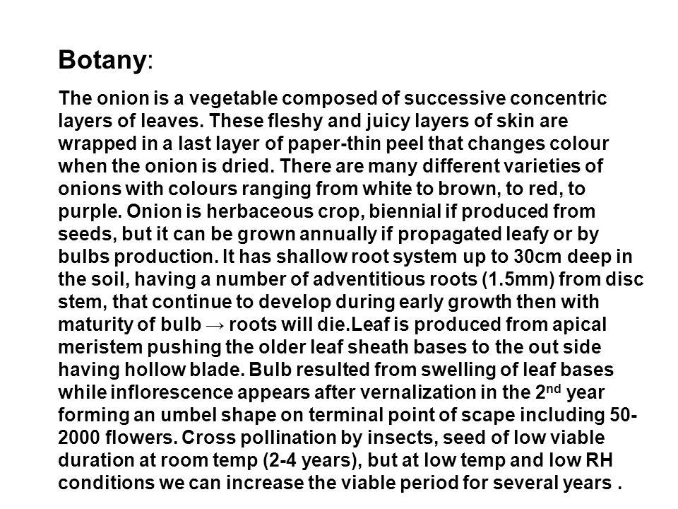 Botany: