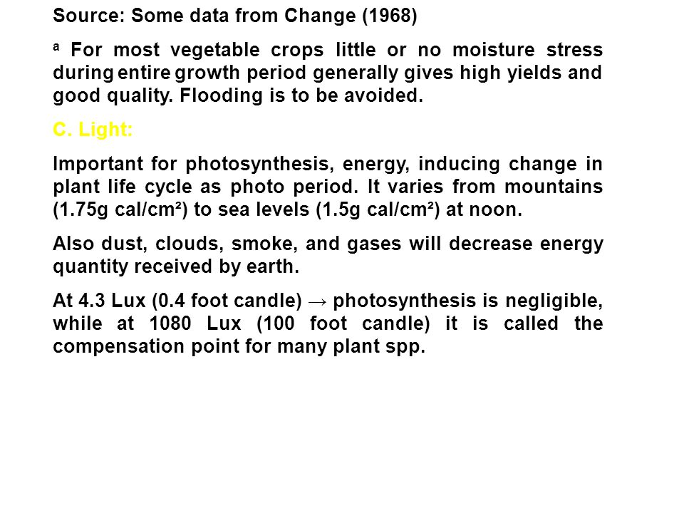 Source: Some data from Change (1968)