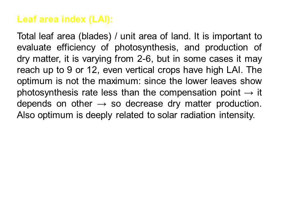 Leaf area index (LAI):