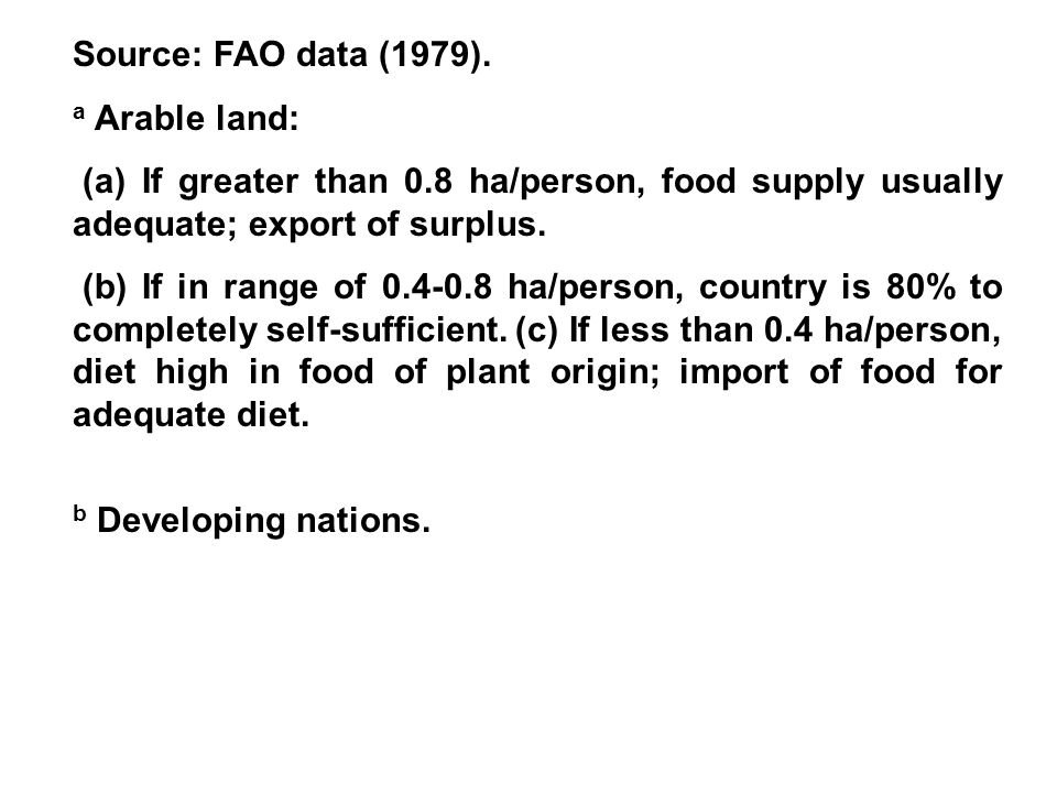 Source: FAO data (1979). a Arable land: (a) If greater than 0.8 ha/person, food supply usually adequate; export of surplus.
