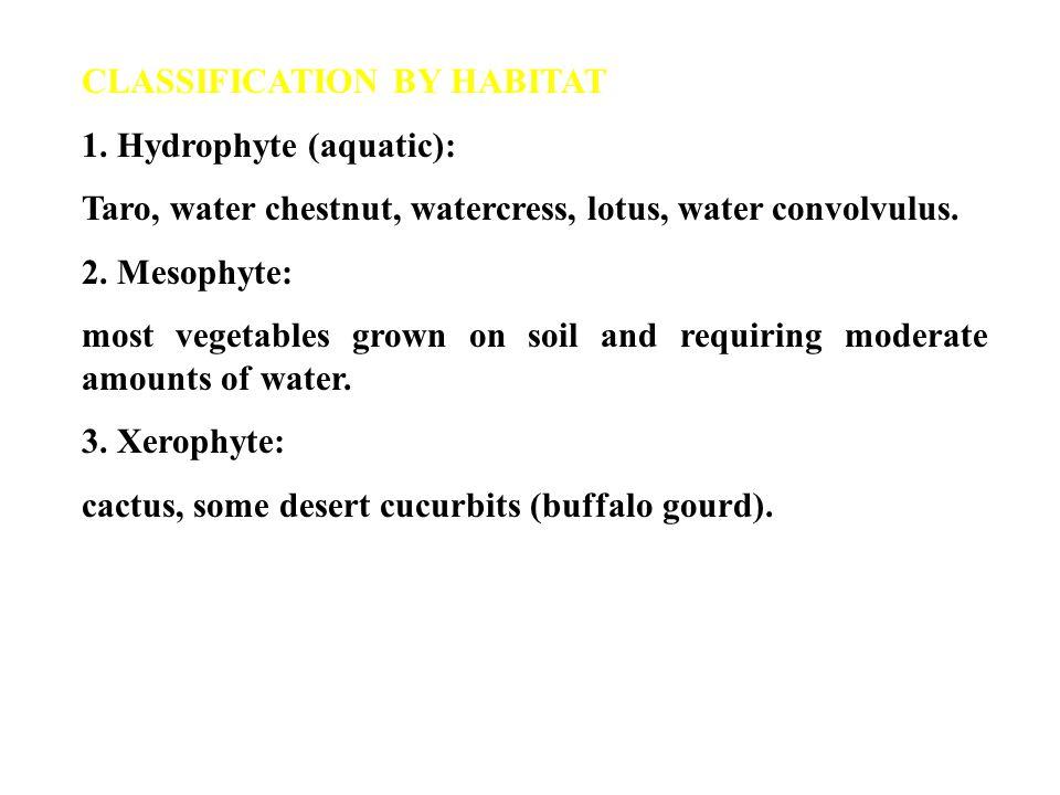 CLASSIFICATION BY HABITAT