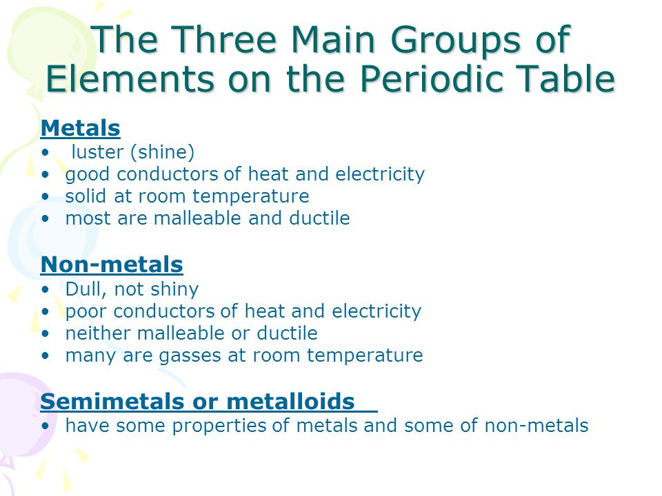 The Three Main Groups of Elements on the Periodic Table