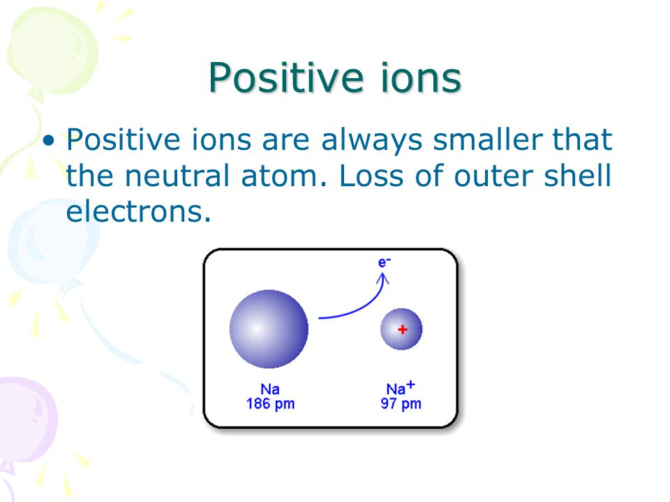 Positive ions Positive ions are always smaller that the neutral atom.