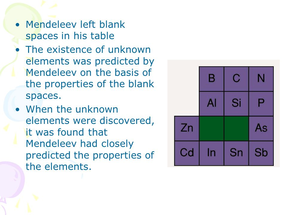 Mendeleev left blank spaces in his table