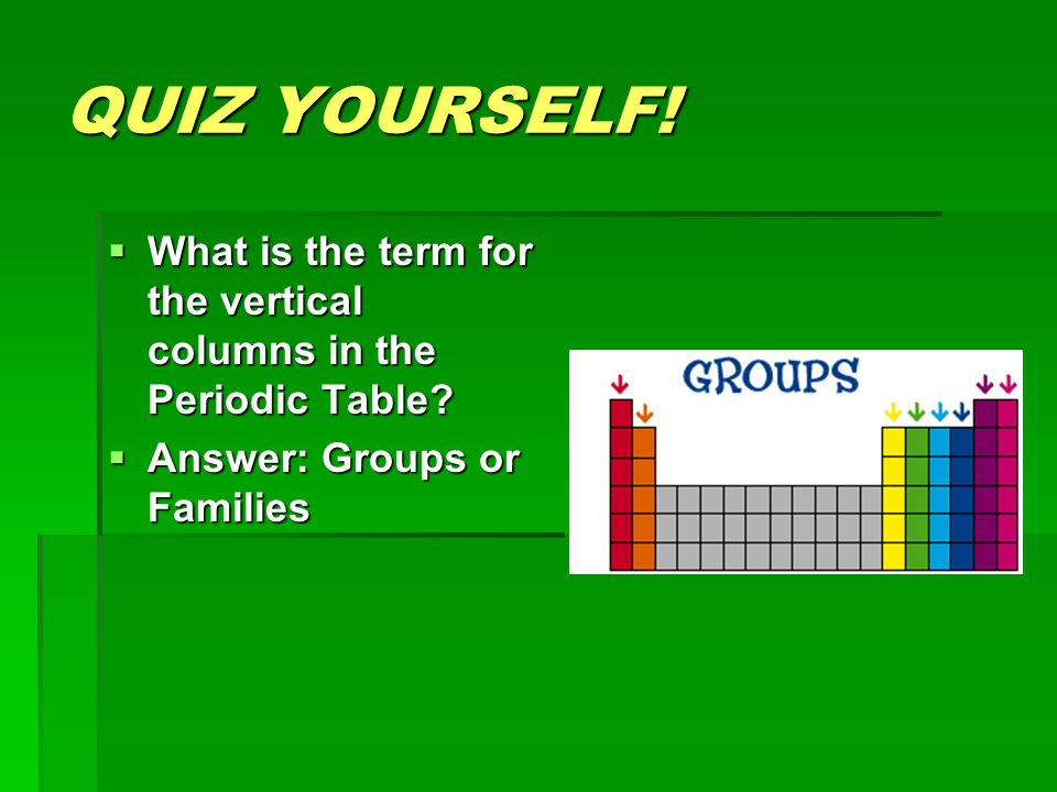 Periodic table group names quiz choice image periodic table and periodic table group names quiz gallery periodic table and sample periodic table group names quiz image urtaz Images