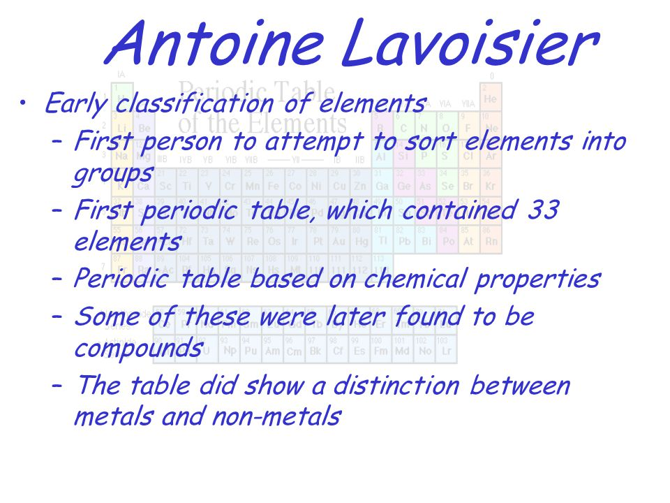 The Development of the Periodic Table - ppt video online ...
