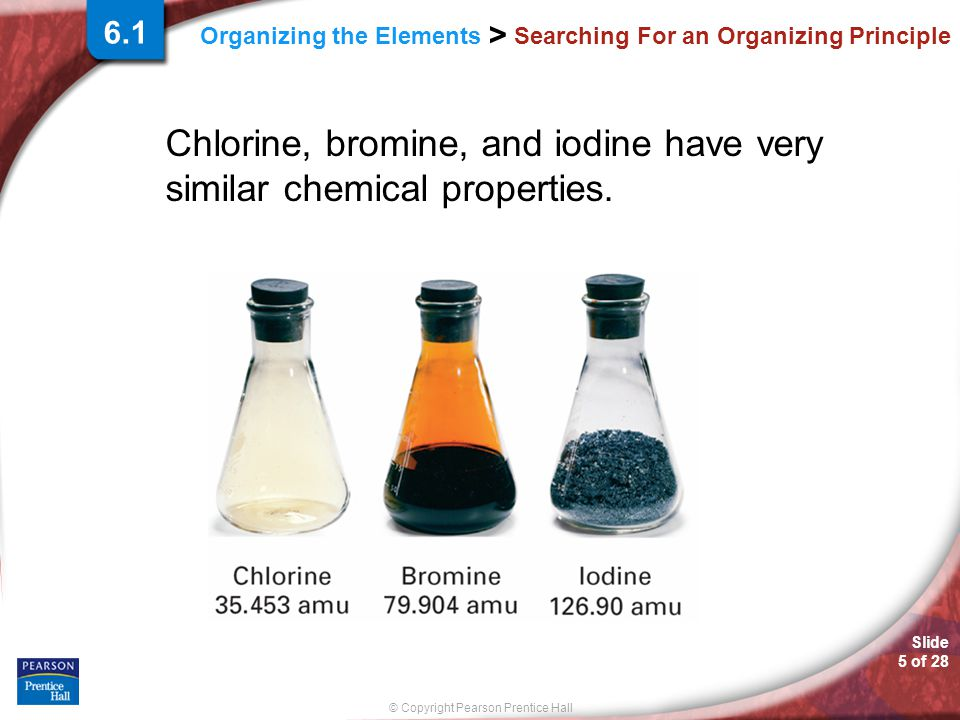Chlorine And Bromine Have Very Similar Chemical Properties