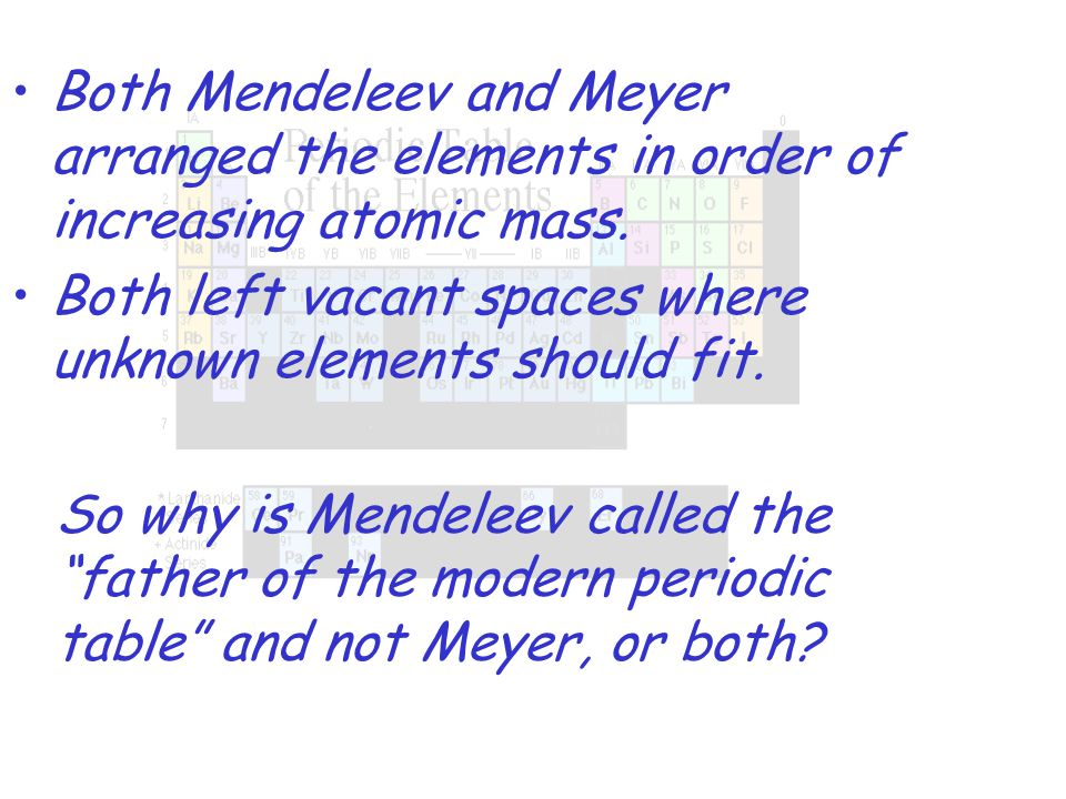 The history of the modern periodic table ppt video online download both mendeleev and meyer arranged the elements in order of increasing atomic mass urtaz Gallery