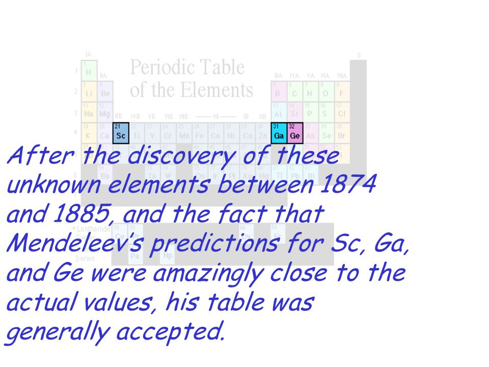 the discovery of the element gallium One of mendeleev's insights is illustrated by the elements tellurium (te) and  iodine (i)  the element gallium was discovered four years after the publication  of.