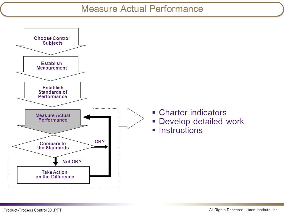 compare and contrast performance measurement By contrast, a business' exposure to fluctuations in interest rates can be controlled and so this might make a useful kpi getting the most from your kpis the purpose of performance measurement is ultimately to drive future improvements in performance there are two main ways you can use kpis to achieve this kind of.