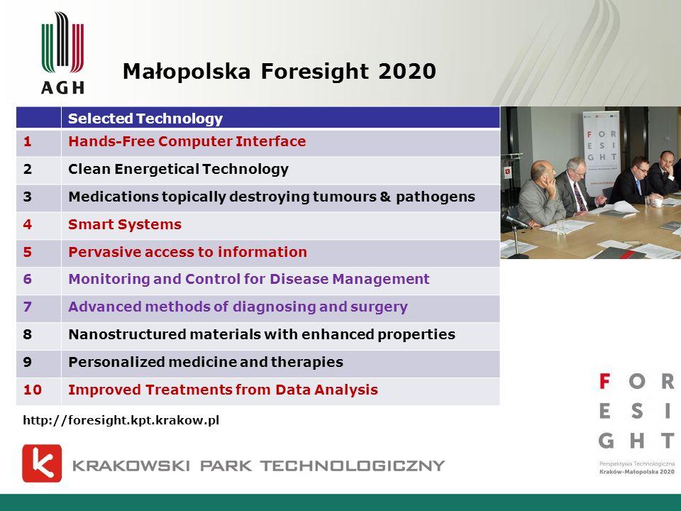 Małopolska Foresight 2020 Selected Technology 1