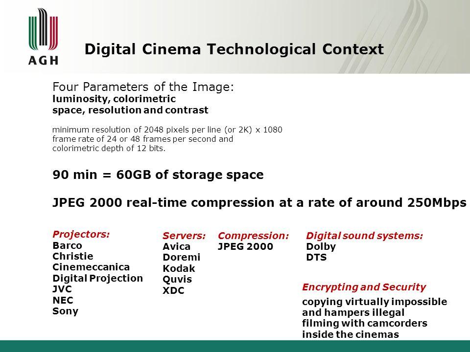 Digital Cinema Technological Context