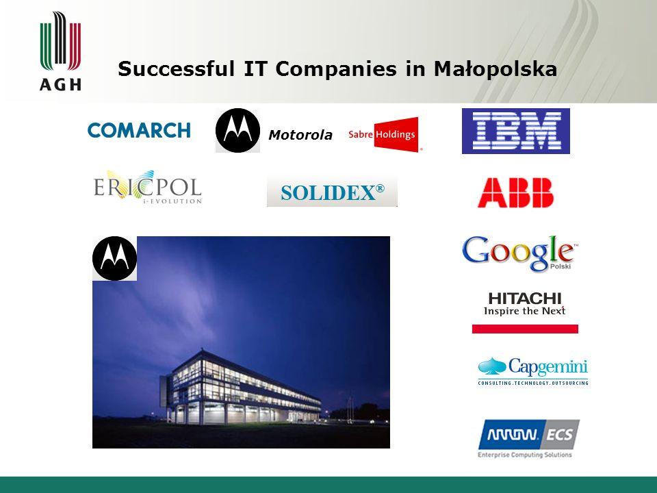 Successful IT Companies in Małopolska