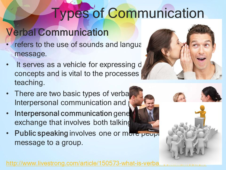 essays types communication 100% free papers on communication essays sample topics, paragraph introduction help, research & more class 1-12, high school & college -.