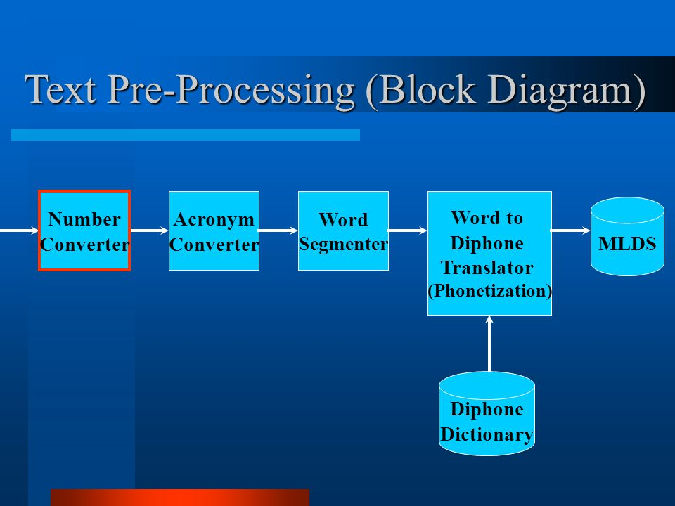 creating a process flow chart in word block diagram in word a text-to-speech synthesis system - ppt video online download #14