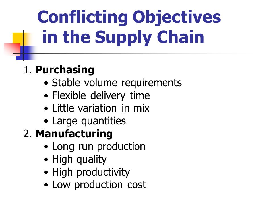 supply chain objectives Find the best supply chain manager resume samples to help you improve your own resume each resume is hand-picked from our large database of real resumes.