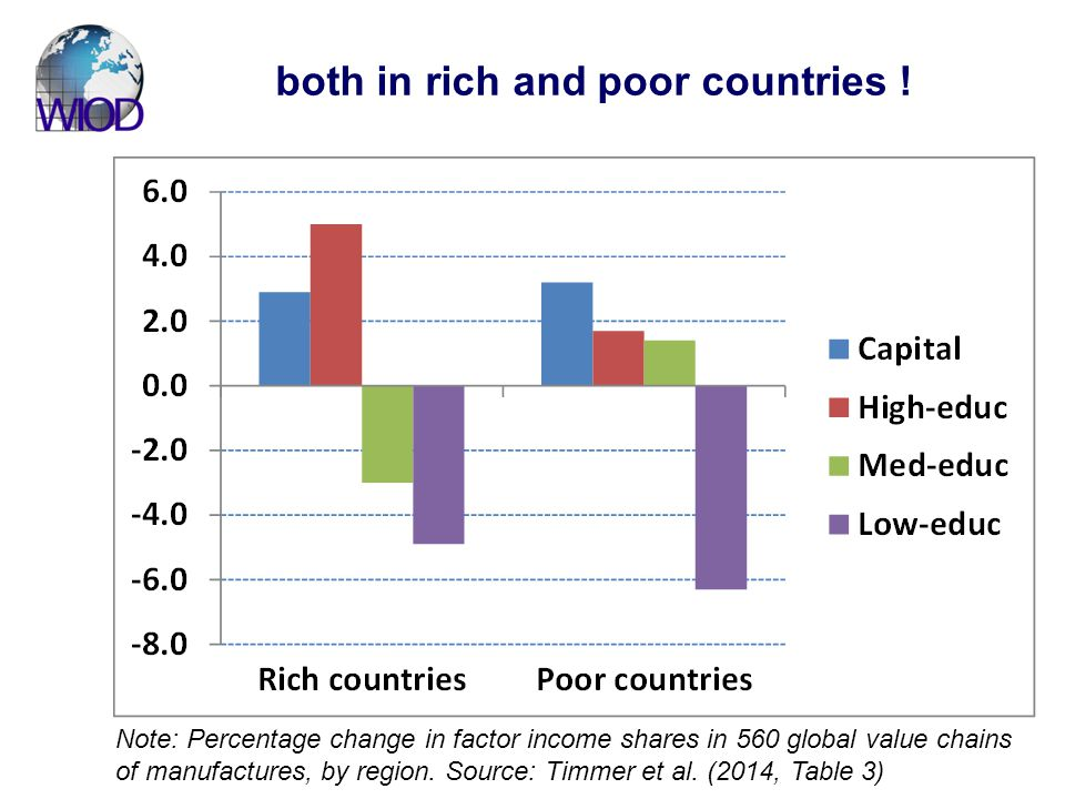 Rich countries help poor countries essays