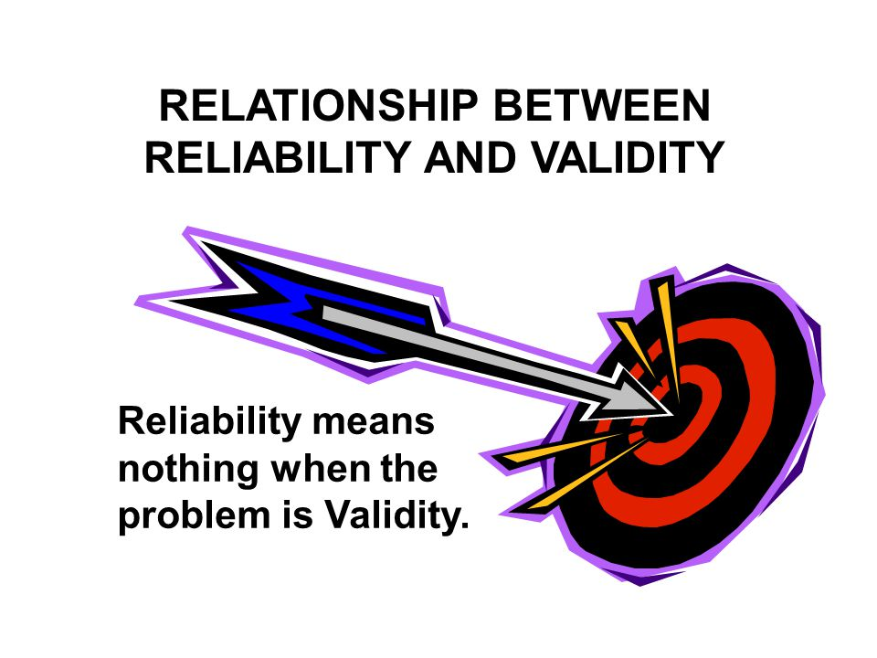 briefly describe the relationship between reliability and validity