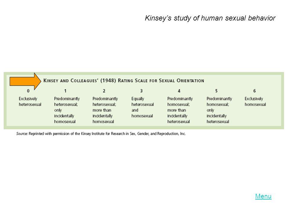 Kinsey's study of human sexual behavior