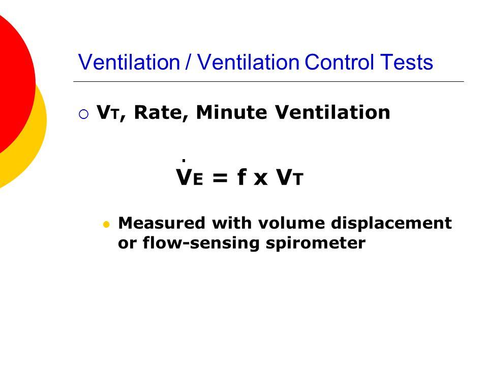 ventilation ventilation control tests ppt video online download. Black Bedroom Furniture Sets. Home Design Ideas