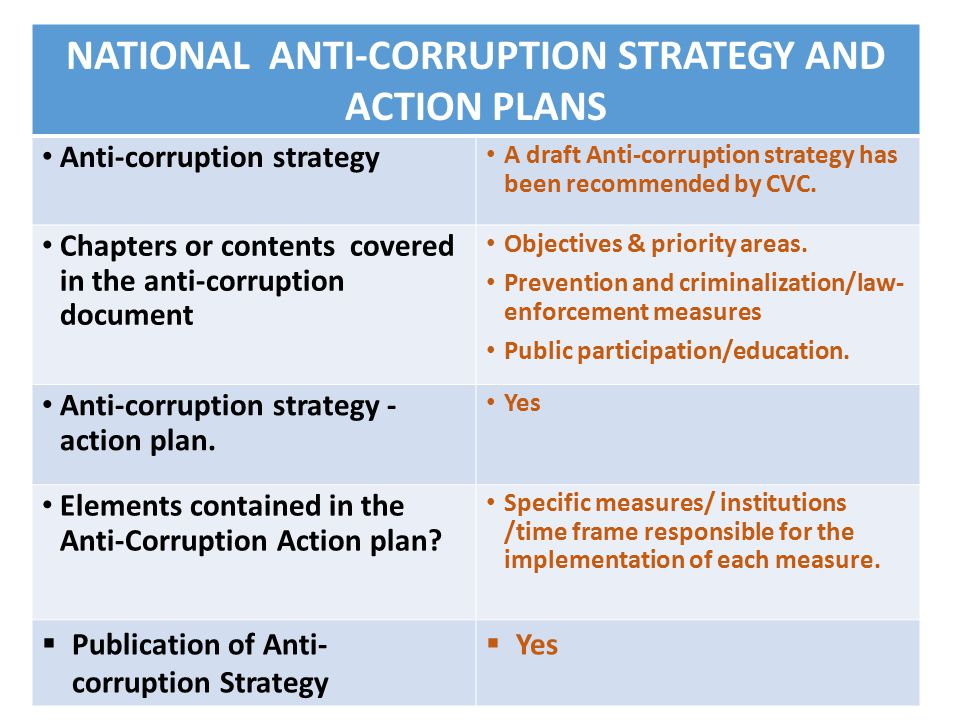 How Effective Are Anti-corruption Strategies in Developing