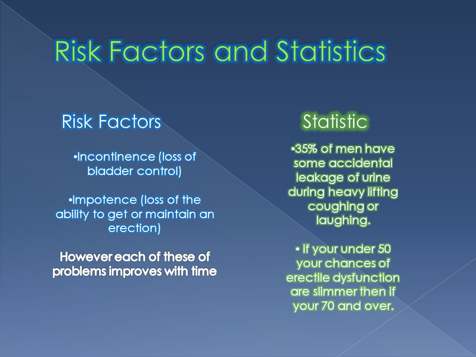 Risk Factors and Statistics