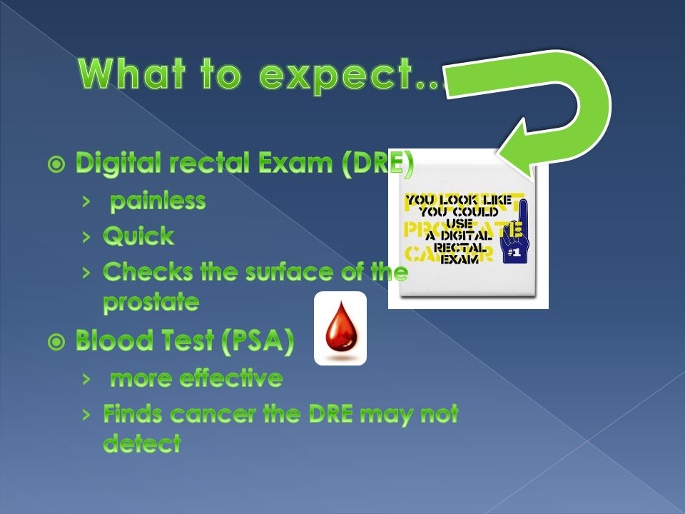 What to expect…. Digital rectal Exam (DRE) Blood Test (PSA) painless