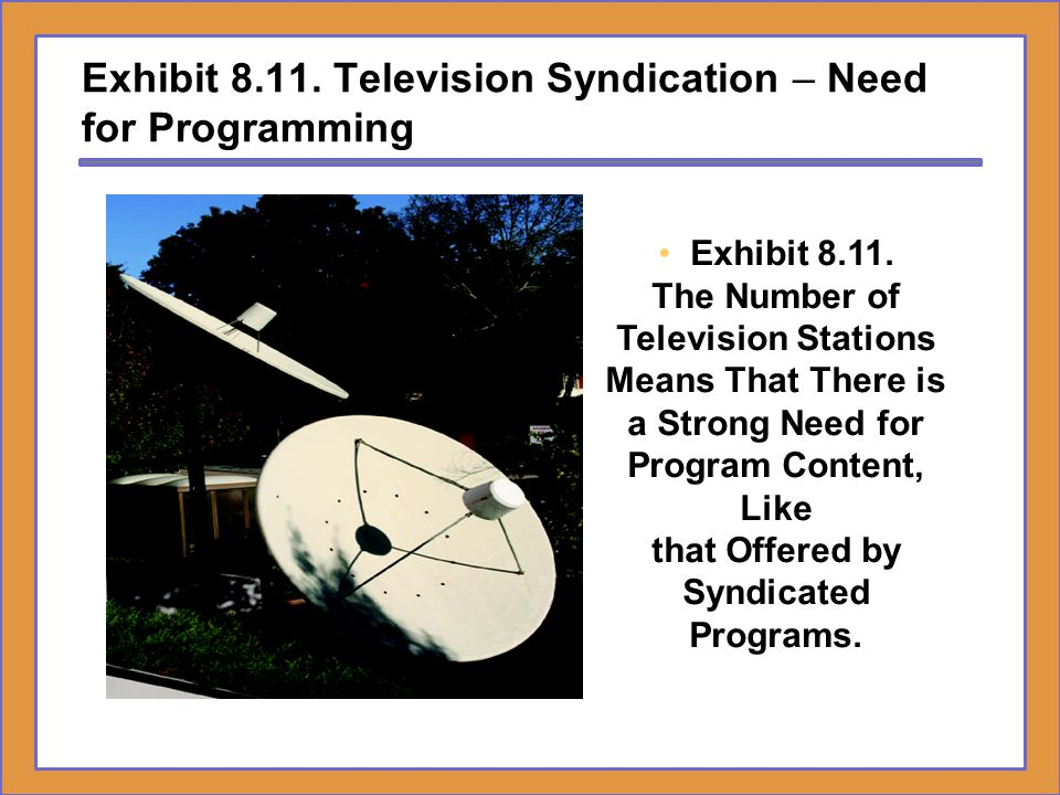 Exhibit Television Syndication – Need for Programming