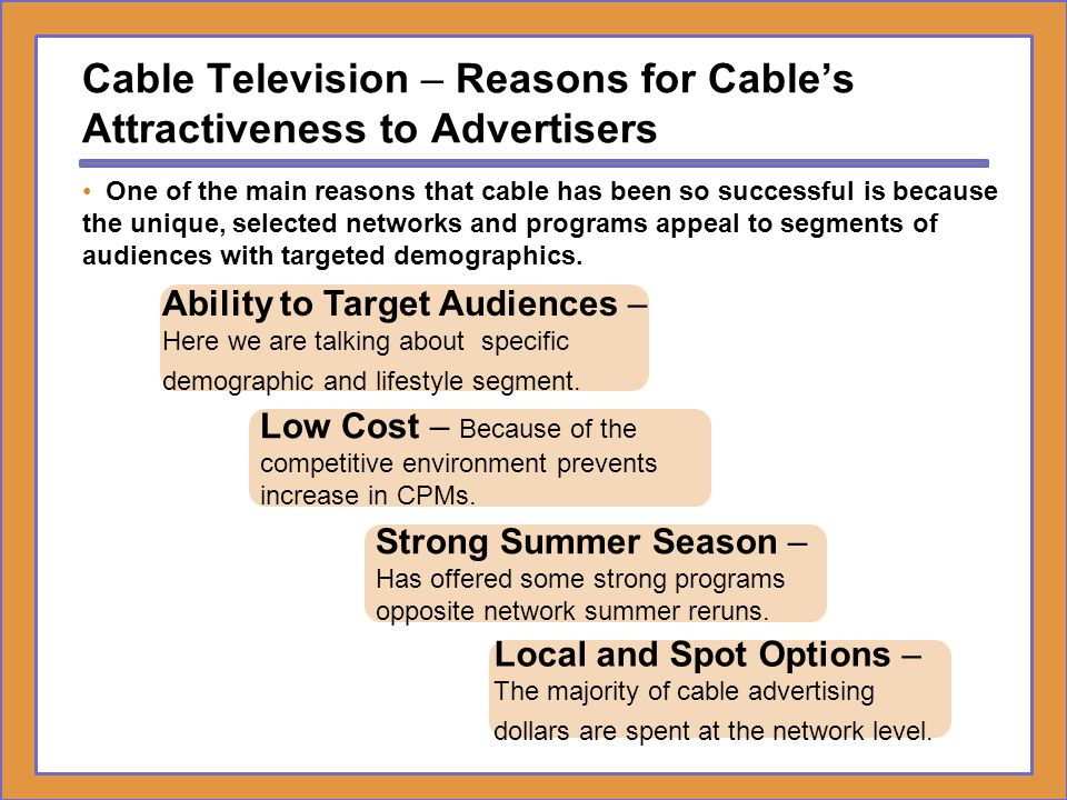 Cable Television – Reasons for Cable's Attractiveness to Advertisers