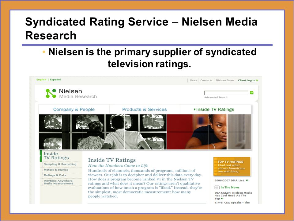 Syndicated Rating Service – Nielsen Media Research