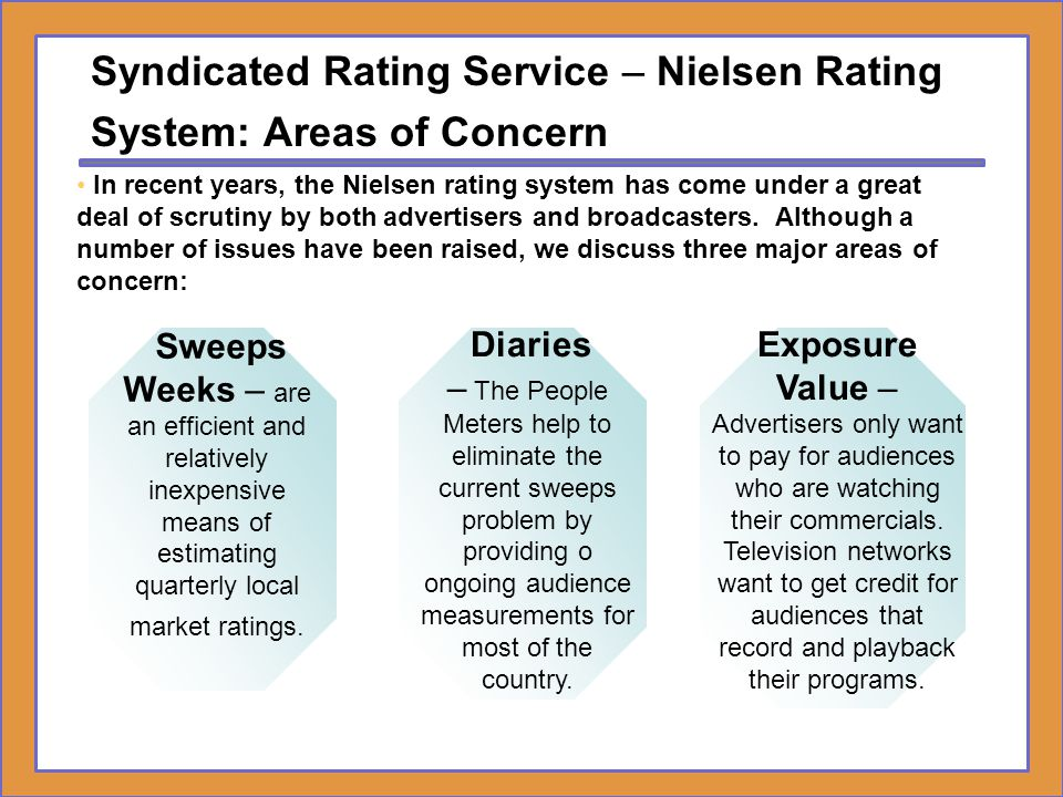 Syndicated Rating Service – Nielsen Rating System: Areas of Concern