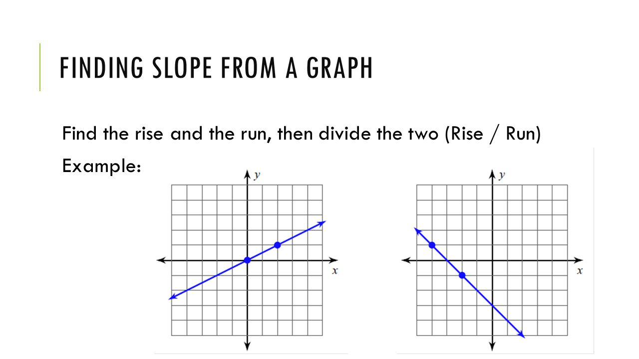 Finding slope from an equation worksheet answer key