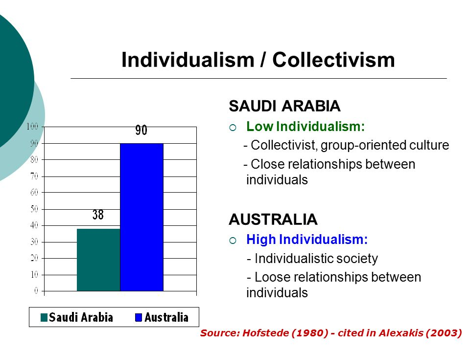 cultural analysis of saudi arabia and Saudi arabia many cultural differences remain one to three cups of saudi coffee should be taken for politeness.