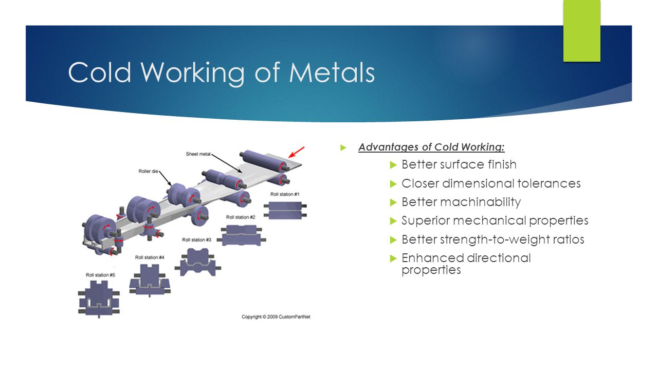 cold working of metals lab Cold working increases a metal's strength and hardness while reducing its ductility a number of different cold working processes are used in the modern metal working industry that are applied to materials such as steel, aluminum, and copper.