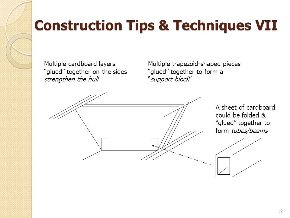 Cardboard Boat Building Basics What Floats Your Cardboard