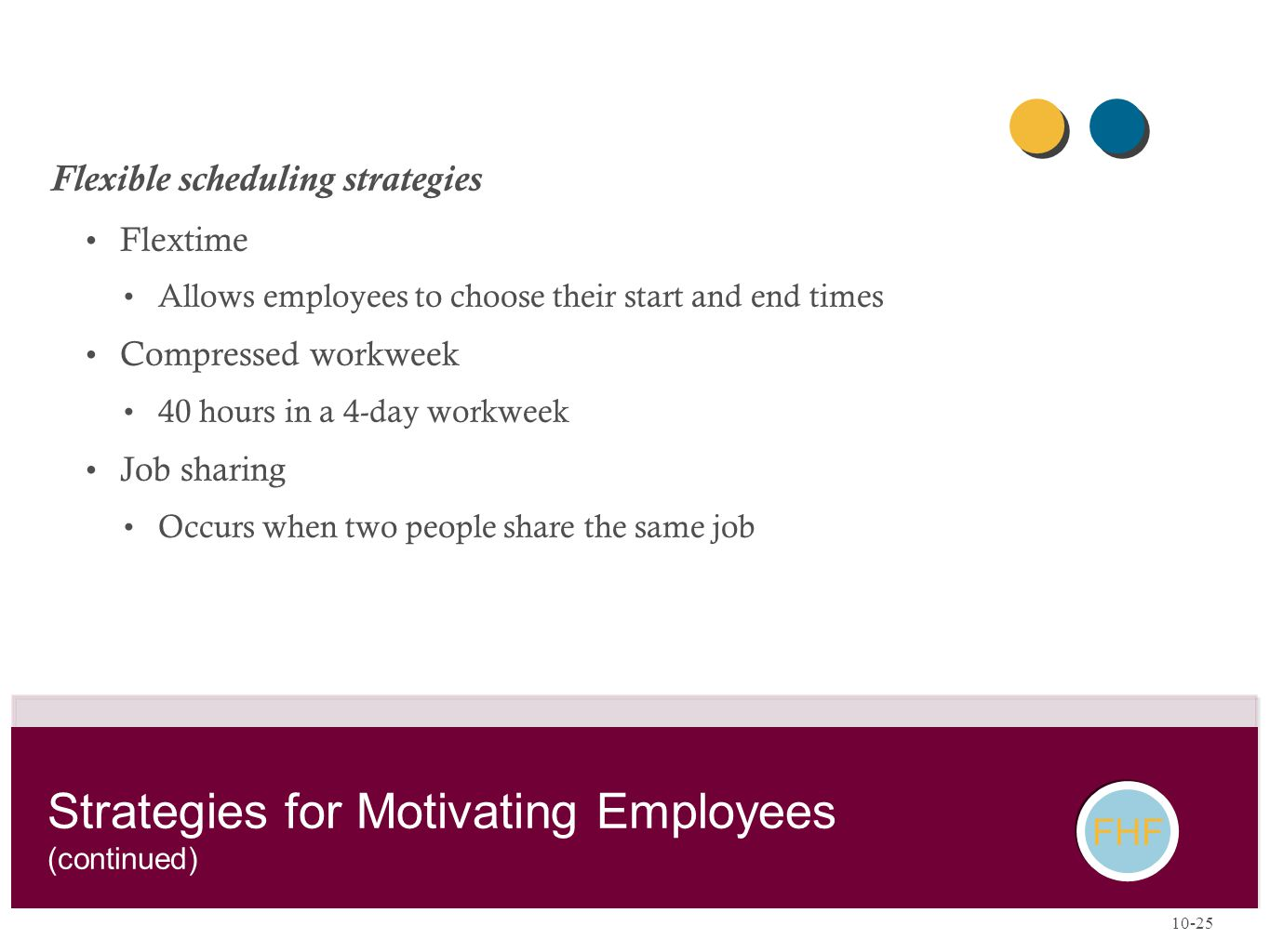 Strategies for Motivating Employees (continued)