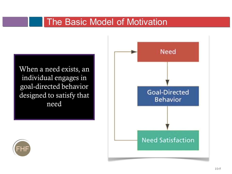 The Basic Model of Motivation