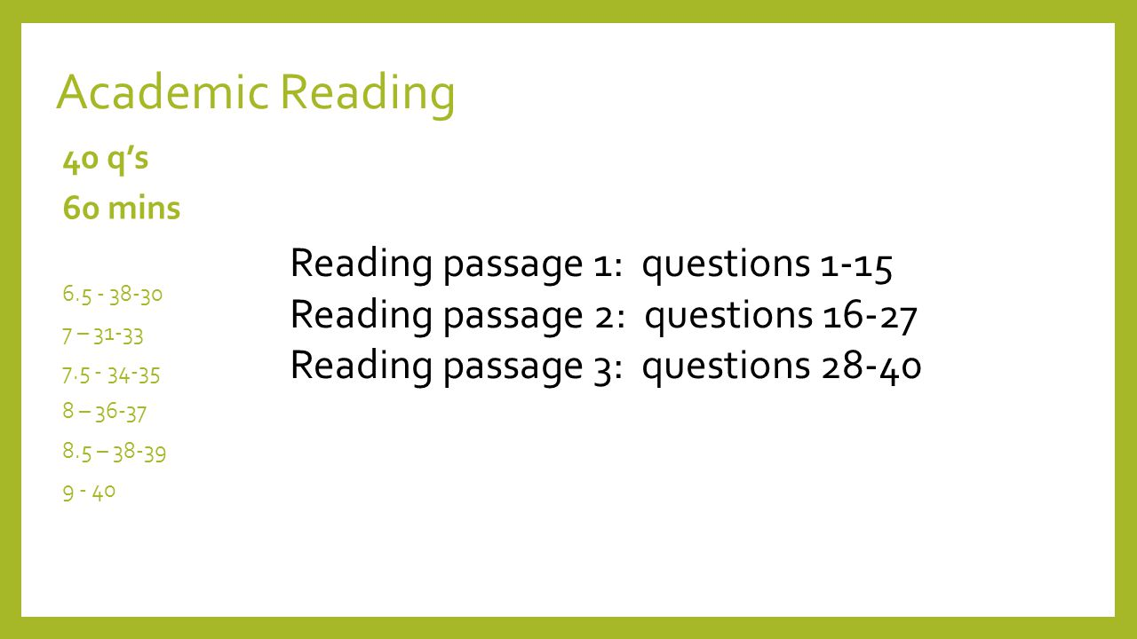Academic Reading Reading passage 1: questions 1-15
