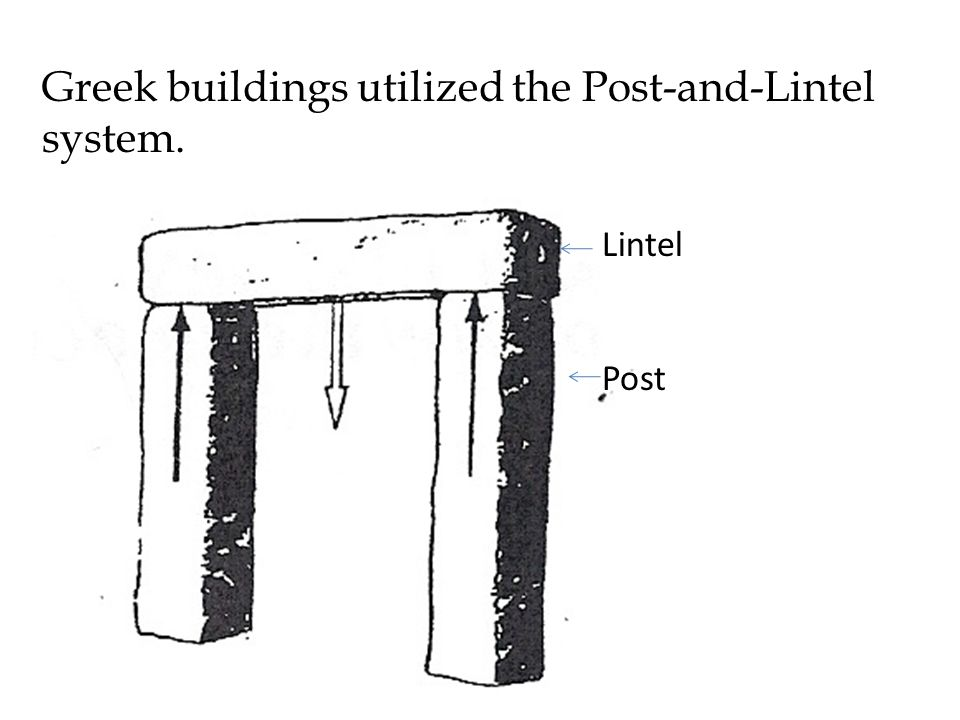 post and lintel systems Noun 1 post and lintel - a structure consisting of vertical beams supporting a horizontal beam structure, construction - a thing constructed.