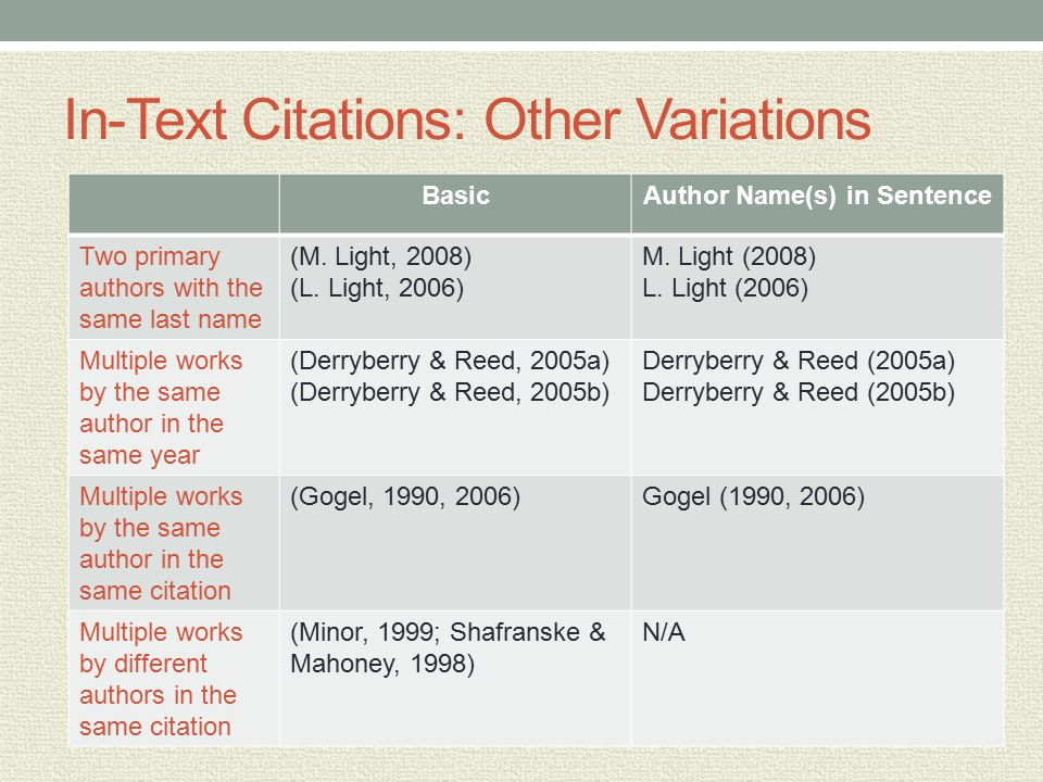 Apa in text citation multiple authors