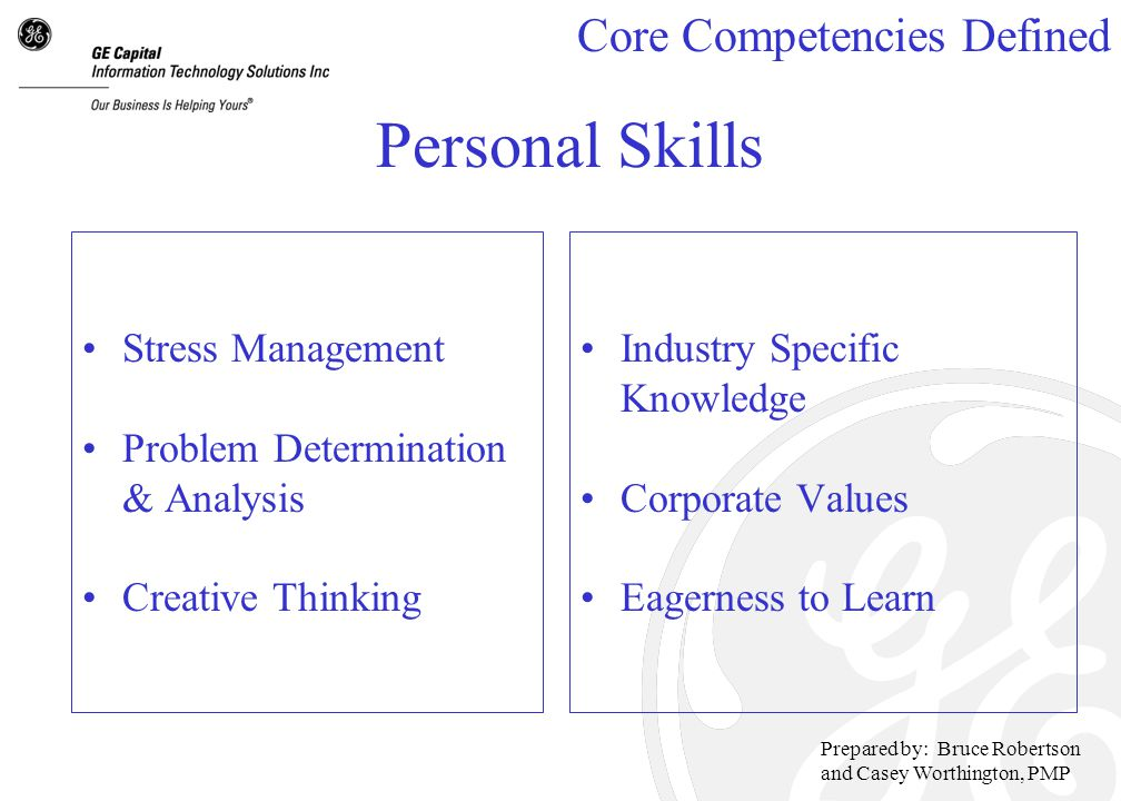 a personal analysis of my leadership skills Developing leadership skills essay i feel that this paper is important because it shows my understanding of the type of leadership skills it takes for a leader to.