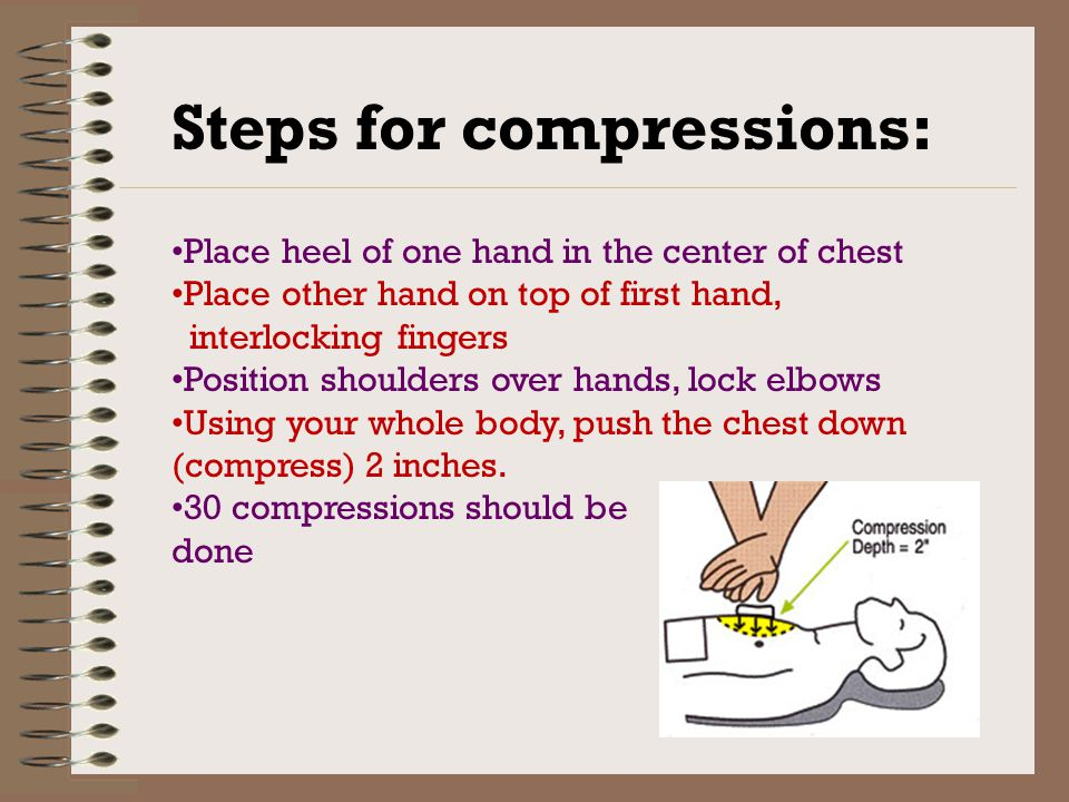 Steps for compressions: